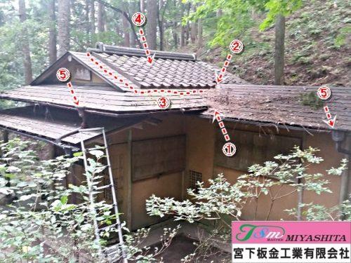 猿倉の泉、茶室、屋根、箇所