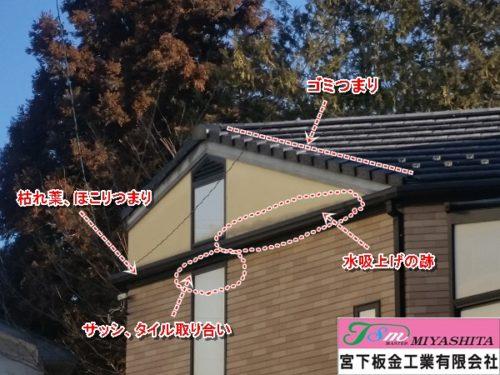 屋根、壁、雨とい