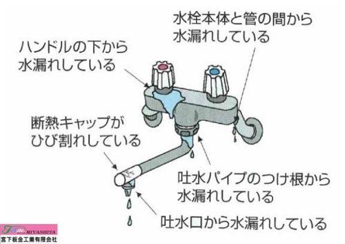 水洗器具、不具合部分
