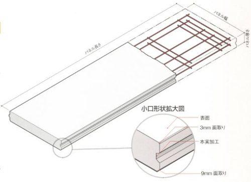 ALC、製品、構造